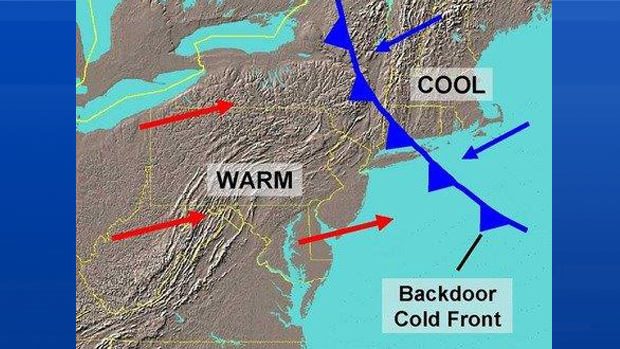 Every once in a while, cold air backs in, so why not give it a name!