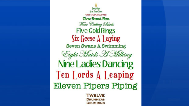 Back in the farm, the 12 days of Christmas was not a sing-a-long, but a diary entry!