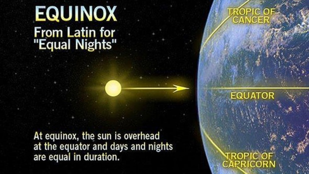 The timing and characteristics of the seasons depends upon the location on Earth.