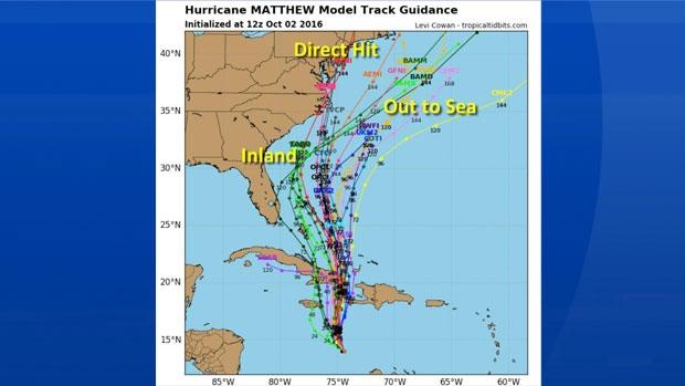 Hurricane Matthew -spaghetti plots