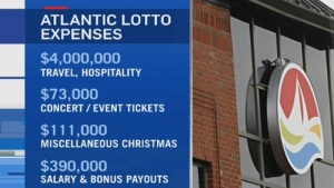 Atlantic Lottery audit