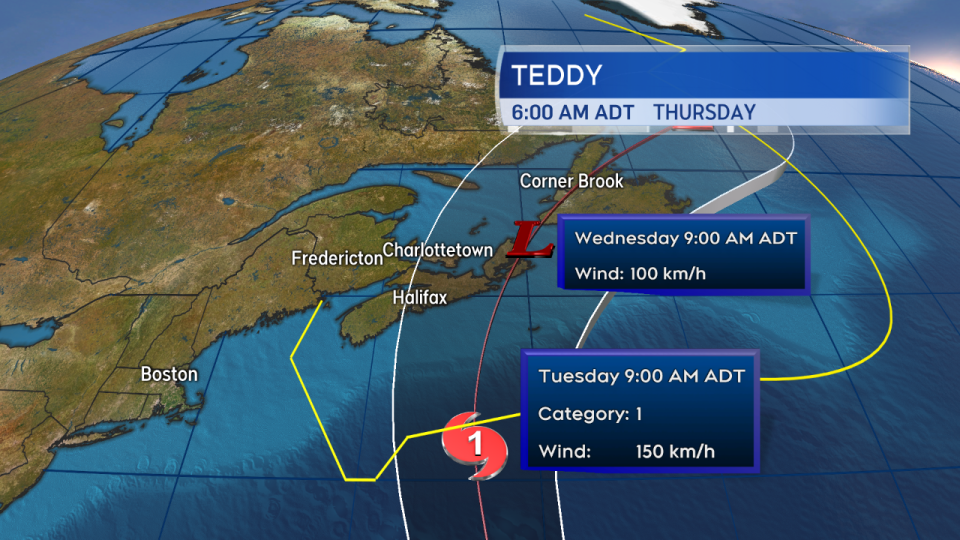 Hurricane Teddy track 2